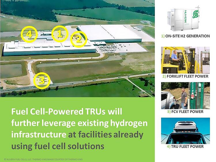 Fuel_Cell_TRUs_will_Leverage_H2_Infrastructure_at_Materials_Handling_Facilities.jpg