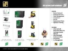 Hyster_All-In_Fuel_Cell_Solutions.jpg